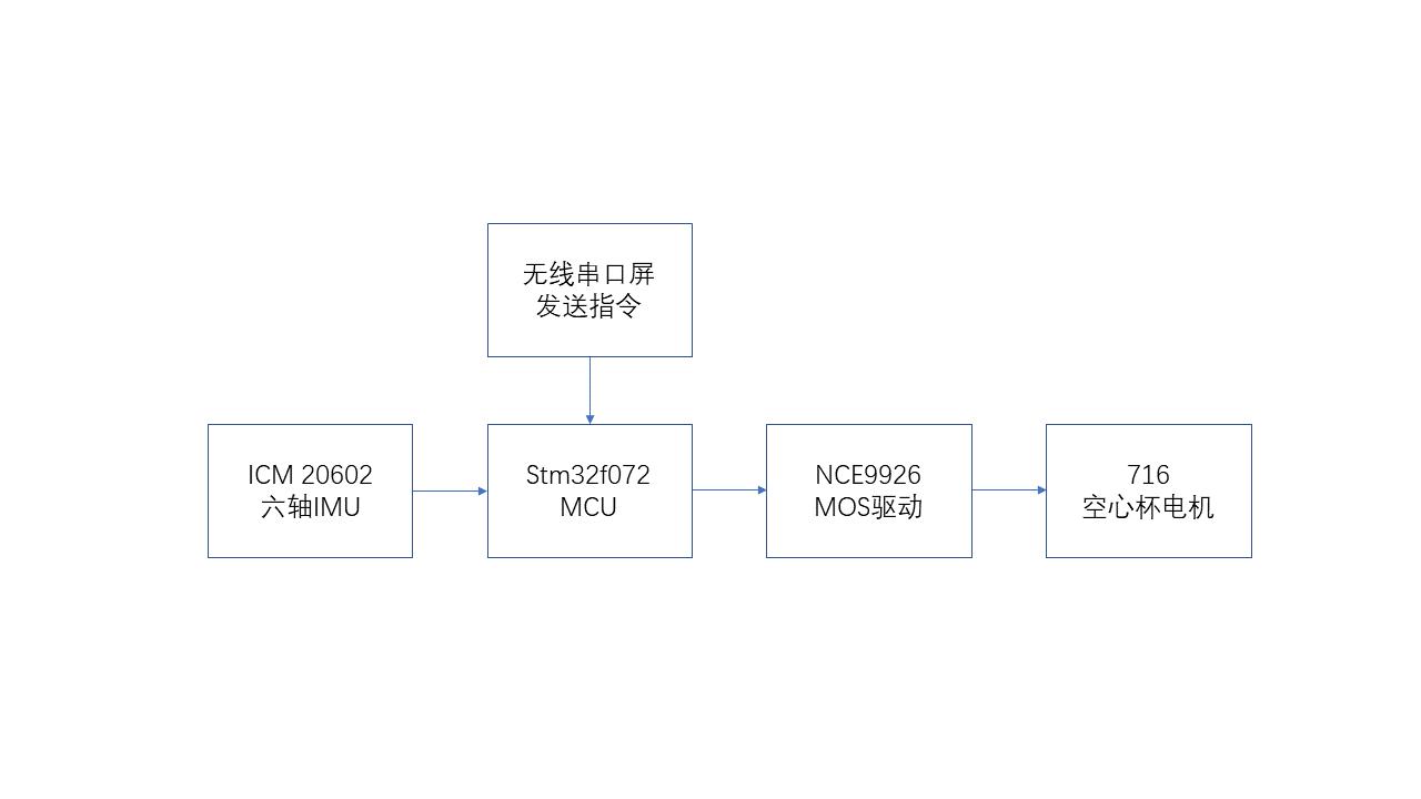 框图.png